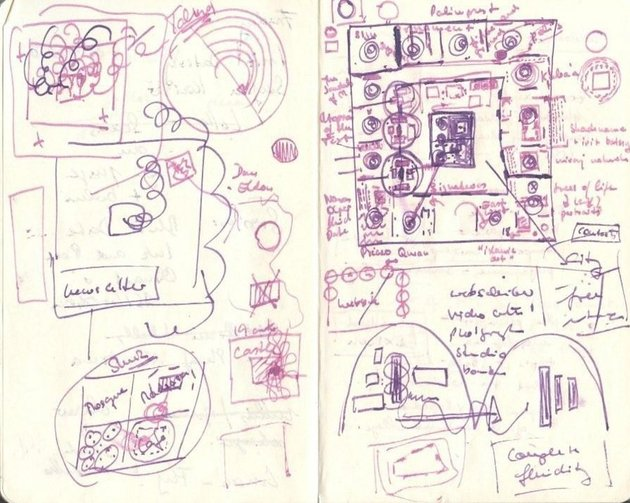 Sketches of TASWIR, Curator's notebook.