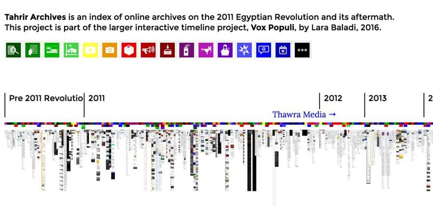 how social media affected the egyptian revolution